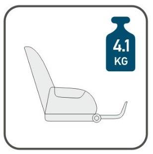 Вес прогулочного блока Roan Bass